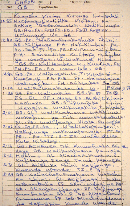 Field notes in Kiswahilifrom the archive. Courtesy of the Jane Goodall Institute Research Center.